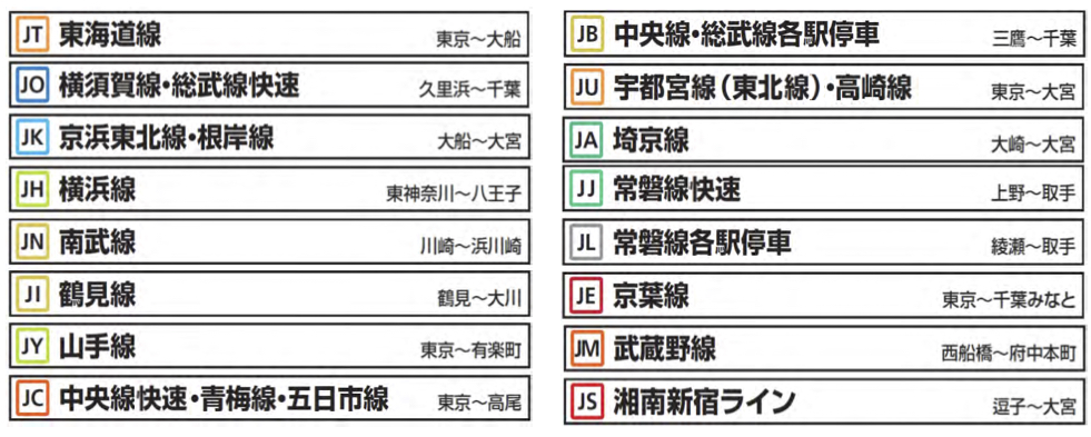 station numbering chart 1.jpg