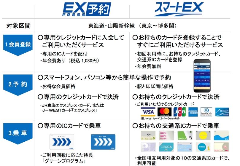 smart ex chart.jpg